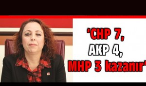 chp_7_akp_4_mhp_3_kazanir_h117703_05889